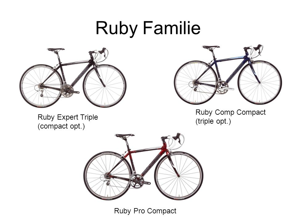 Ruby Familie Ruby Pro Compact Ruby Expert Triple (compact opt.) Ruby Comp Compact (triple opt.)