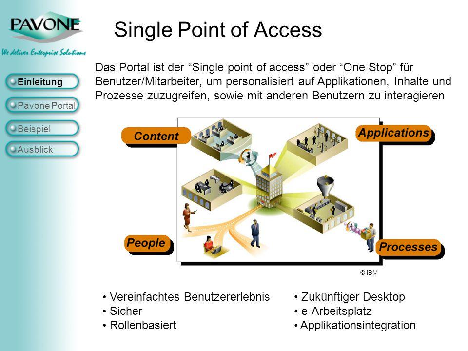 Portal Prinzipien Aggregation -Kombiniert mehrere Applikationen und deren Benutzerschnittstellen zu einer einheitlichen Anzeige Personalisierung -Benutzer sehen rollenspezifisch verschiedene Seiten und Inhalte Anpassbarkeit (Customization) -Administratoren können Möglichkeiten der Benutzer granular steuern Einleitung Pavone Portal Beispiel Ausblick