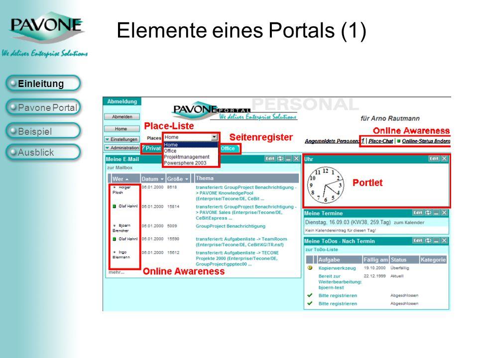 Elemente eines Portals - Schema Einleitung Pavone Portal Beispiel Ausblick Page Portlet Page Portlet Page Portlet Place Page Portlet Page Portlet Page Portlet