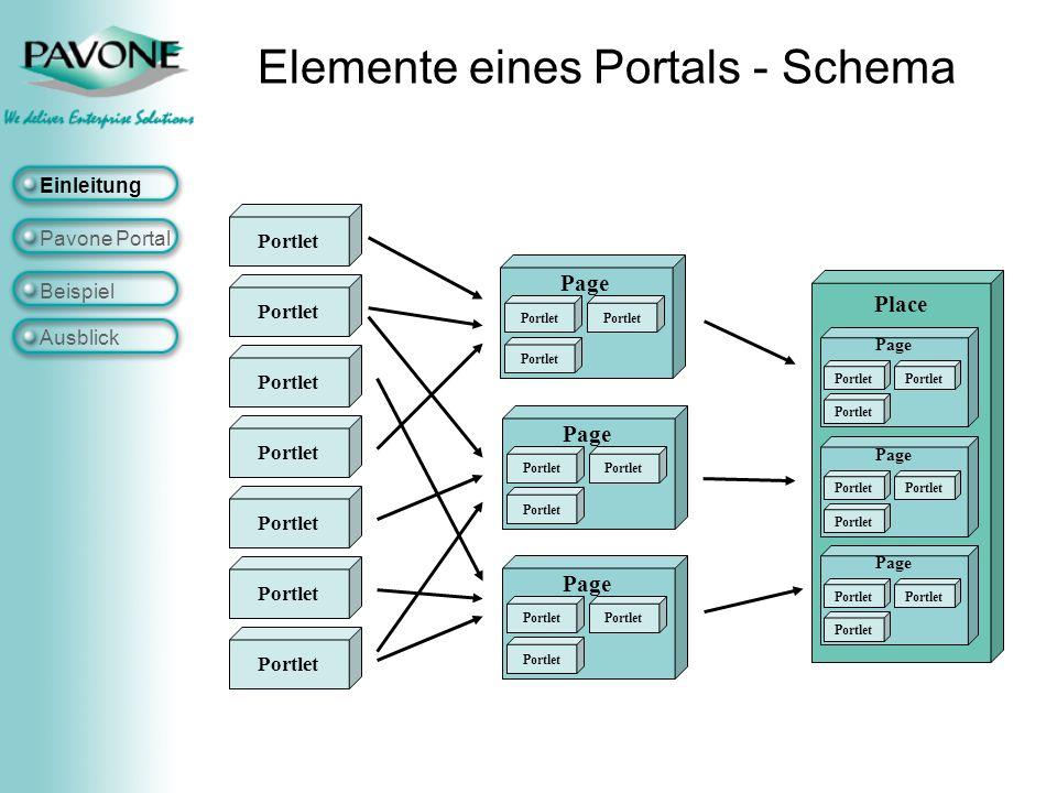 Einleitung Pavone Portal Beispiel Ausblick Place erstellen