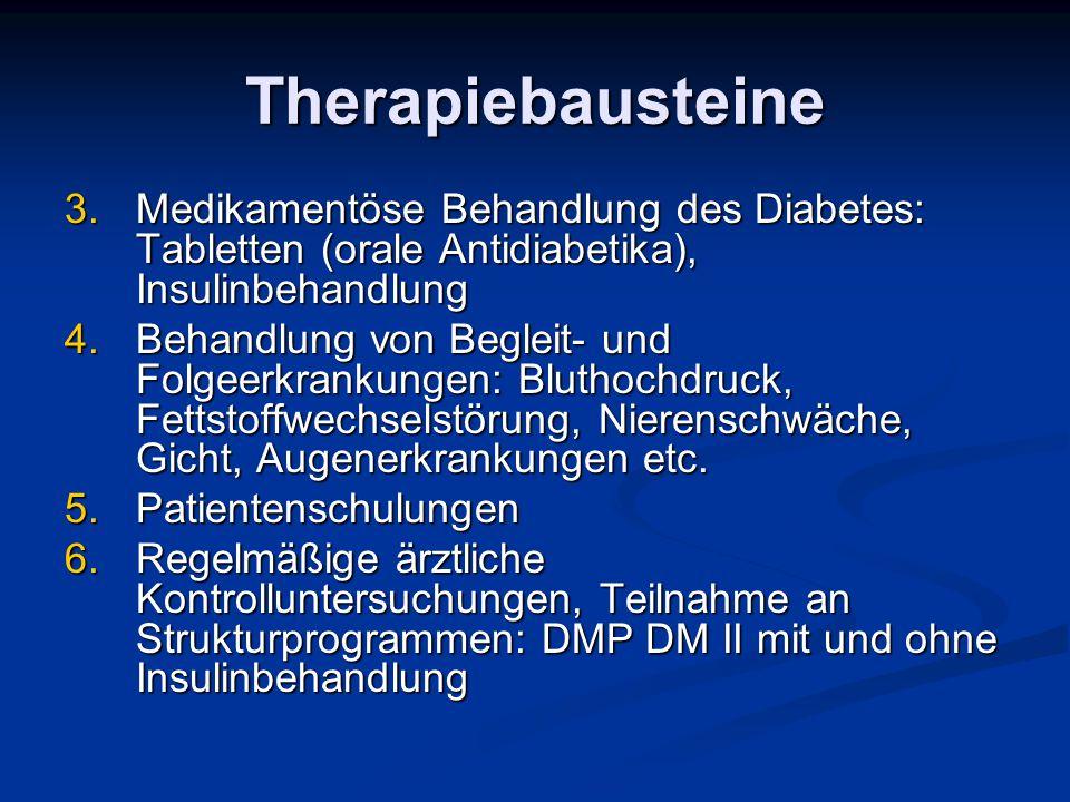 Therapiebausteine 3.Medikamentöse Behandlung des Diabetes: Tabletten (orale Antidiabetika), Insulinbehandlung 4.Behandlung von Begleit- und Folgeerkra