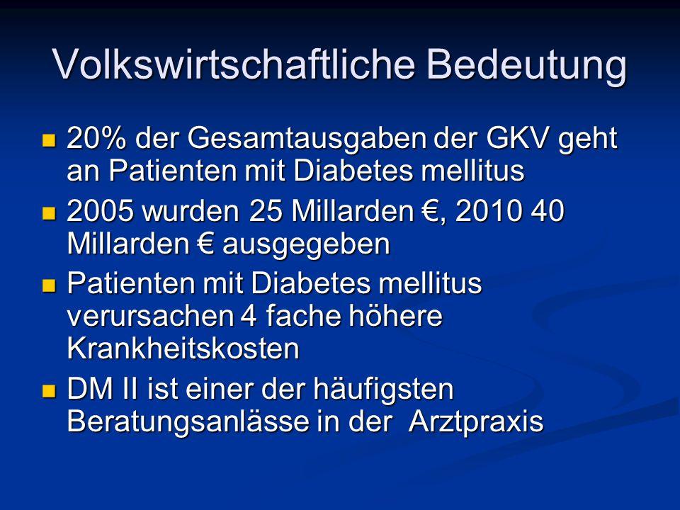 Volkswirtschaftliche Bedeutung 20% der Gesamtausgaben der GKV geht an Patienten mit Diabetes mellitus 20% der Gesamtausgaben der GKV geht an Patienten