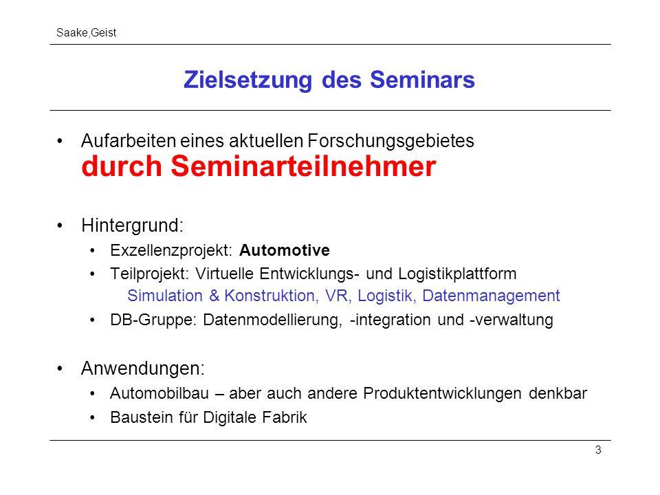 Saake,Geist 3 Zielsetzung des Seminars Aufarbeiten eines aktuellen Forschungsgebietes durch Seminarteilnehmer Hintergrund: Exzellenzprojekt: Automotiv