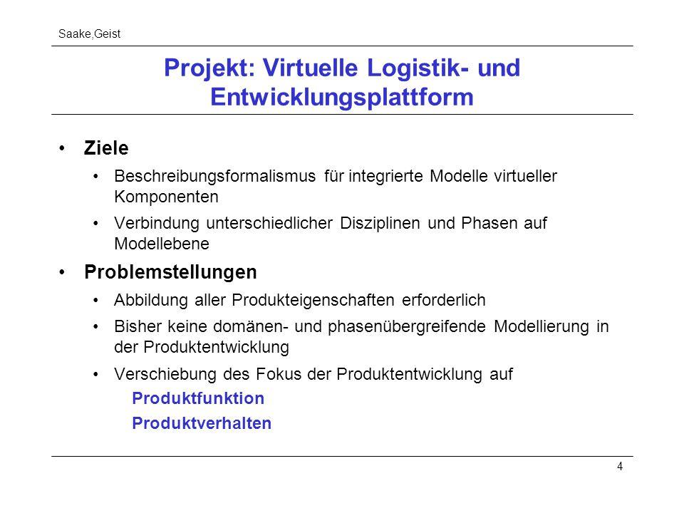 Saake,Geist 4 Projekt: Virtuelle Logistik- und Entwicklungsplattform Ziele Beschreibungsformalismus für integrierte Modelle virtueller Komponenten Ver