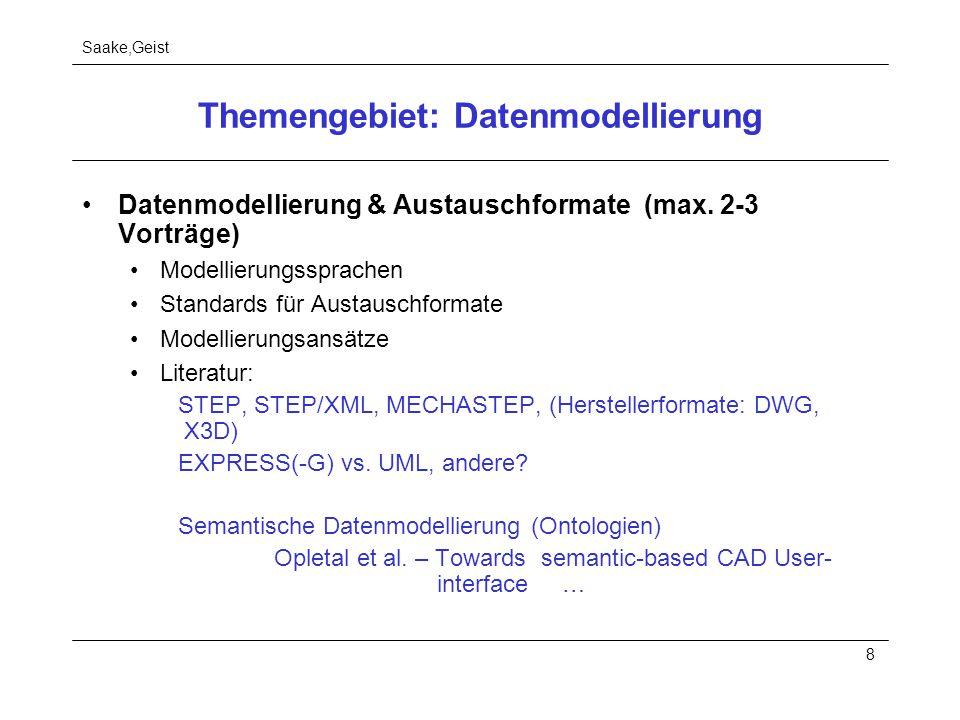Saake,Geist 8 Themengebiet: Datenmodellierung Datenmodellierung & Austauschformate (max. 2-3 Vorträge) Modellierungssprachen Standards für Austauschfo