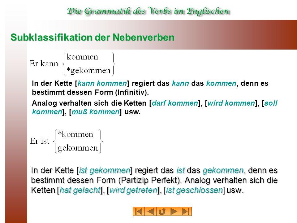 Subklassifikation der Nebenverben In der Kette [ist gekommen] regiert das ist das gekommen, denn es bestimmt dessen Form (Partizip Perfekt). Analog ve