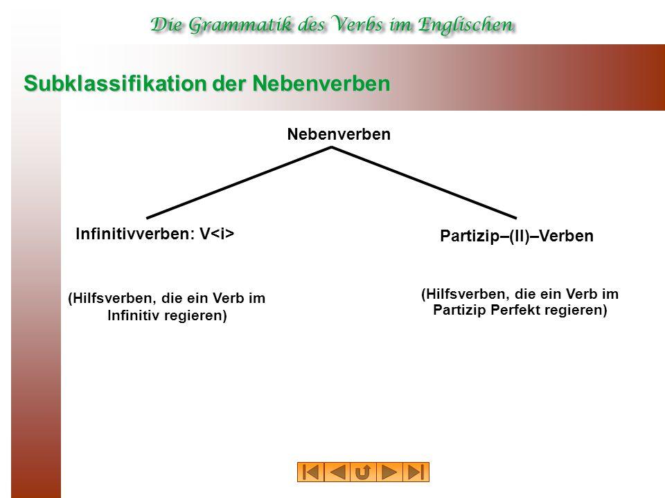 Subklassifikation der Nebenverben Nebenverben (Hilfsverben, die ein Verb im Infinitiv regieren) (Hilfsverben, die ein Verb im Partizip Perfekt regieren) Infinitivverben: V Partizip–(II)–Verben