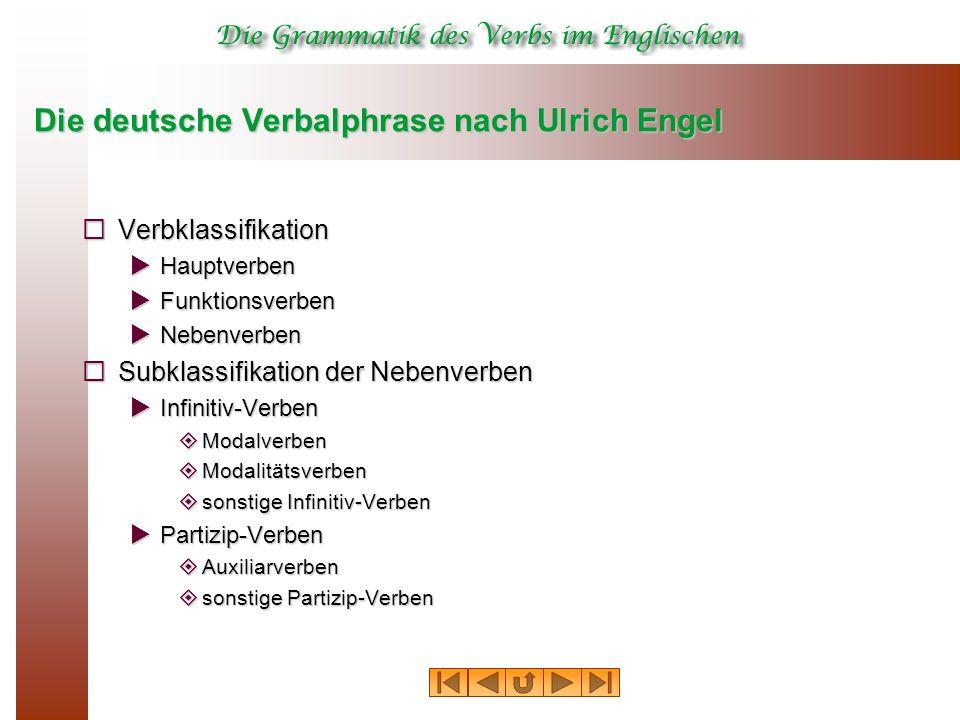 Die deutsche Verbalphrase nach Ulrich Engel  Verbklassifikation  Hauptverben  Funktionsverben  Nebenverben  Subklassifikation der Nebenverben  I