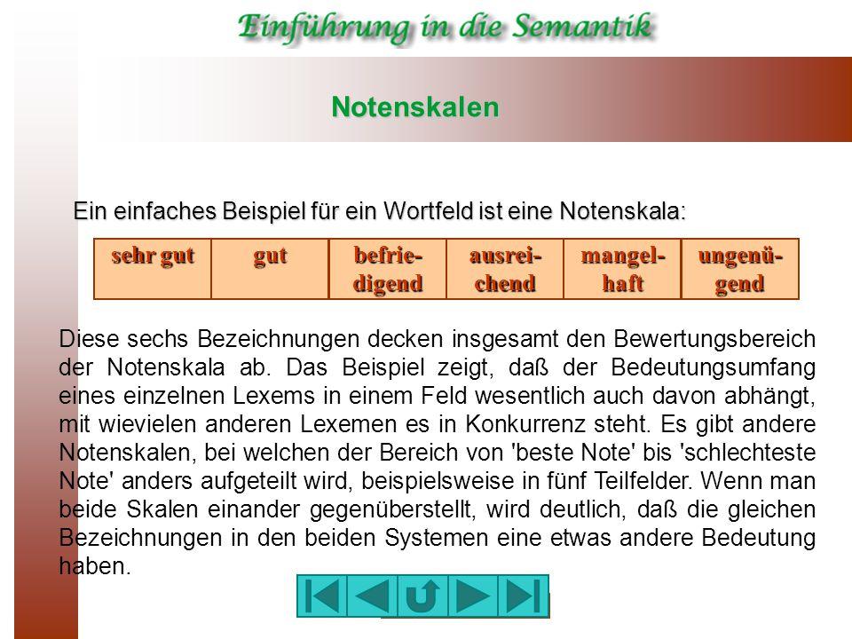 Notenskalen Ein einfaches Beispiel für ein Wortfeld ist eine Notenskala: Diese sechs Bezeichnungen decken insgesamt den Bewertungsbereich der Notenska
