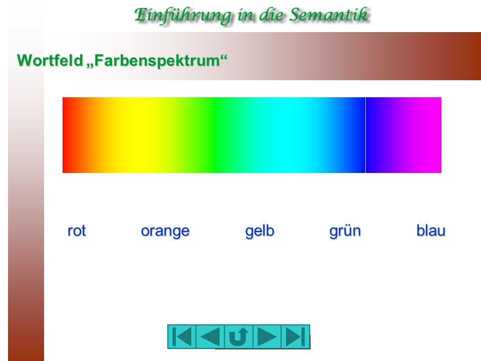 "Wortfeld ""Farbenspektrum"" rotorangegelbgrünblau"