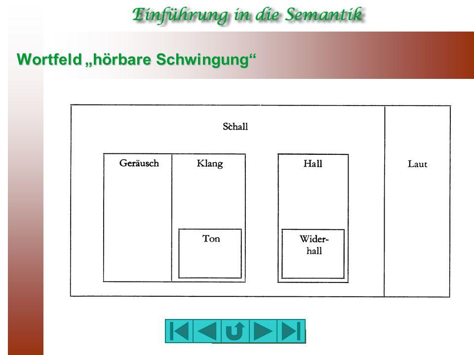 """Wortfeld """"hörbare Schwingung"""""""