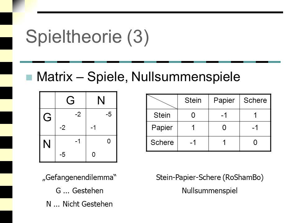 """Nash - Gleichgewicht """"Lösung von Spielen Wahl von Strategien, sodass sich kein Spieler einseitig verbessern kann Z.B."""