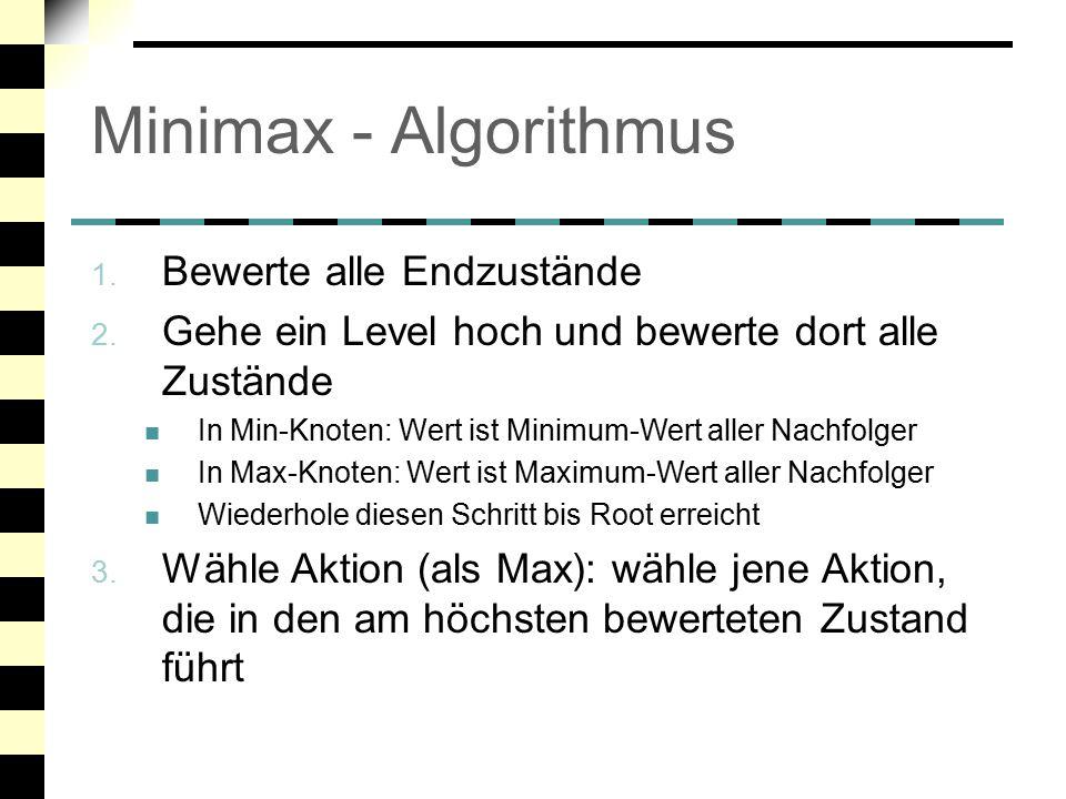 """Beispiel für Minimax: Komplexität: O(b m ) b...Legale Züge pro Blatt, """"Branching Factor m..."""