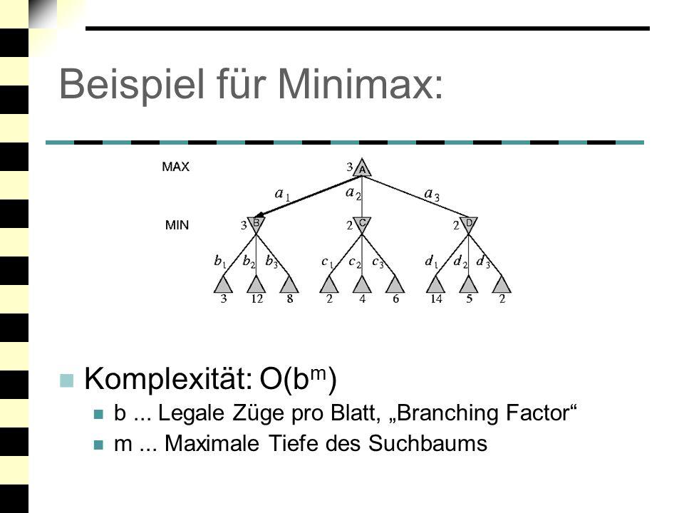 """Eigenschaften von Minimax Findet bei endlichem Baum immer optimale Lösung gegen optimalen Gegner Dadurch manchmal zu """"konservativ Exponentielle Laufzeit Für die meisten Spiele unbrauchbar Z.B."""