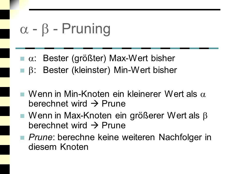 Beispiel:  -  - Pruning Effizienz hängt von Reihenfolge der durchsuchten Knoten ab Move Ordering bringt Verbesserung