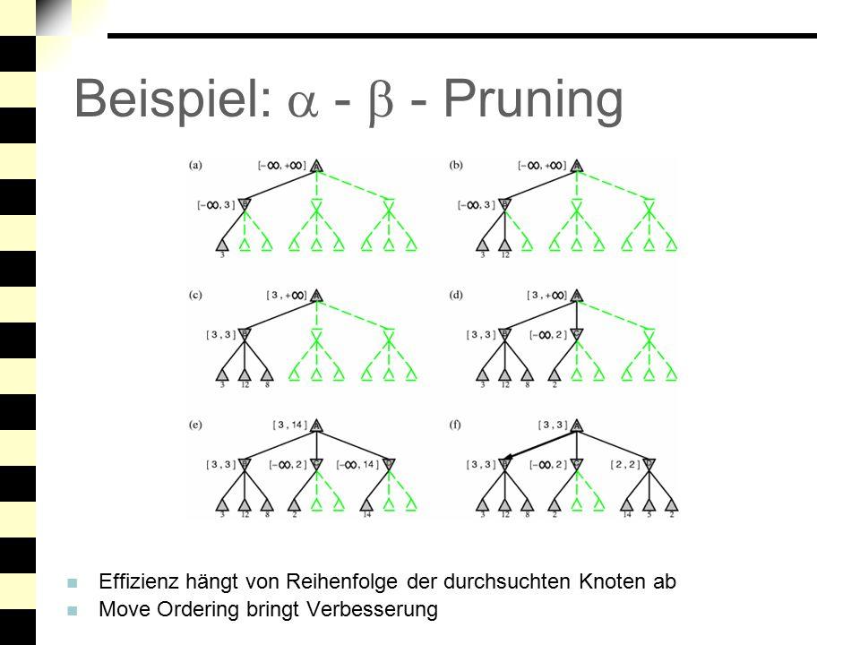 Spiele mit Zufallsfaktor Füge Zufalls-Knoten in Game Tree ein Für jedes mögliche Zufallsereignis bilde eigenen Pfad vom Zufallsknoten aus ExpectiMiniMax – Algorithmus Ähnlich wie MiniMax Bei Zufallsknoten bilde Erwartungswert Dadurch noch mehr Pfade zu durchsuchen Suchtiefe noch stärker beschränkt
