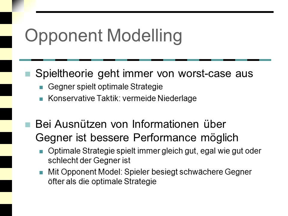 Opponent Modelling in Poker Nichtvollständige Information Suche nutzlos Gegner einschätzen Bluffer, konservativ,...
