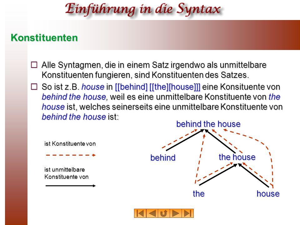 Konstituenten  Alle Syntagmen, die in einem Satz irgendwo als unmittelbare Konstituenten fungieren, sind Konstituenten des Satzes.  So ist z.B. hous