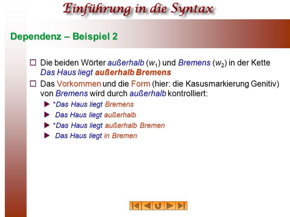Dependenz – Beispiel 2  Die beiden Wörter außerhalb (w 1 ) und Bremens (w 2 ) in der Kette Das Haus liegt außerhalb Bremens  Das Vorkommen und die F
