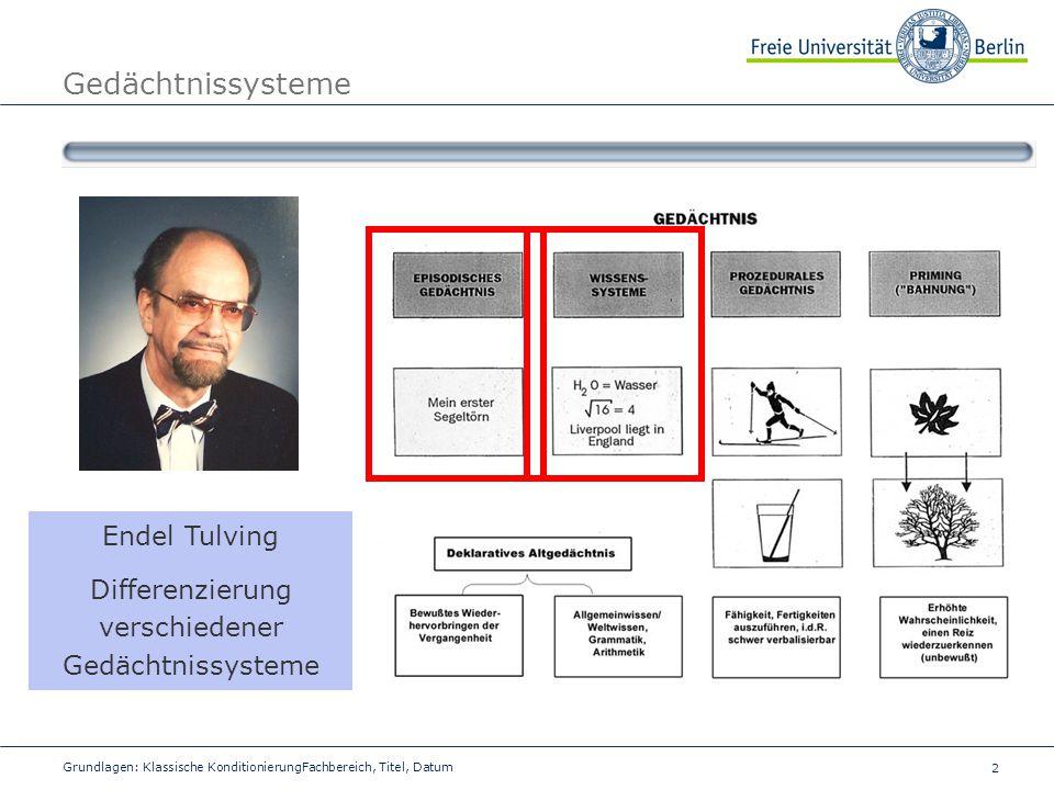 2 Grundlagen: Klassische KonditionierungFachbereich, Titel, Datum Gedächtnissysteme Endel Tulving Differenzierung verschiedener Gedächtnissysteme