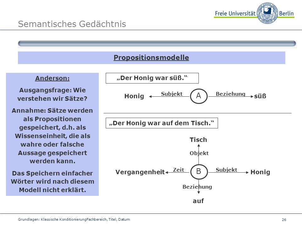 26 Grundlagen: Klassische KonditionierungFachbereich, Titel, Datum Semantisches Gedächtnis Propositionsmodelle Anderson: Ausgangsfrage: Wie verstehen
