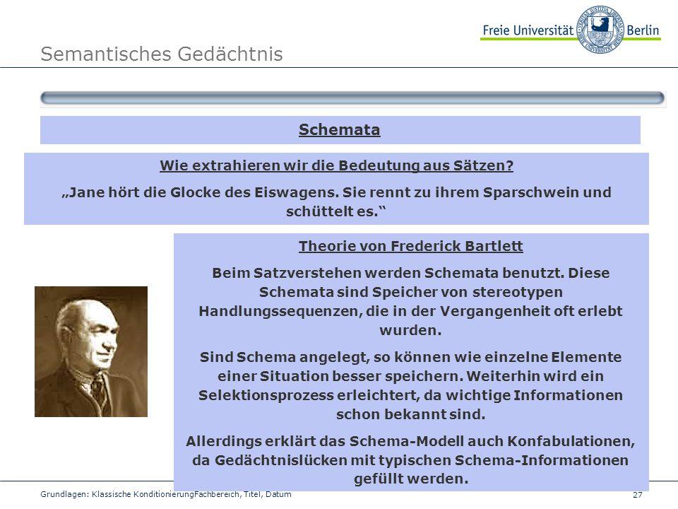 """27 Grundlagen: Klassische KonditionierungFachbereich, Titel, Datum Semantisches Gedächtnis Schemata Wie extrahieren wir die Bedeutung aus Sätzen? """"Jan"""