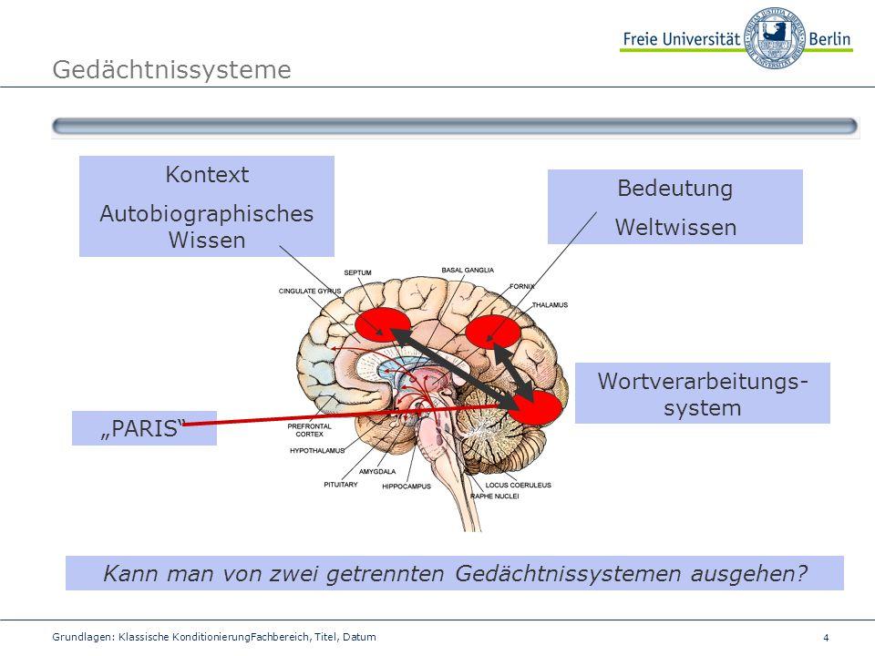 5 Grundlagen: Klassische KonditionierungFachbereich, Titel, Datum Gedächtnissysteme Tulving Es handelt sich um zwei unterschiedliche Systeme, die auch neuroanatomisch getrennt werden können.