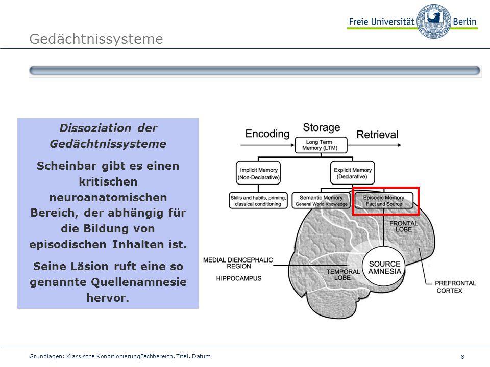 8 Grundlagen: Klassische KonditionierungFachbereich, Titel, Datum Gedächtnissysteme Dissoziation der Gedächtnissysteme Scheinbar gibt es einen kritisc