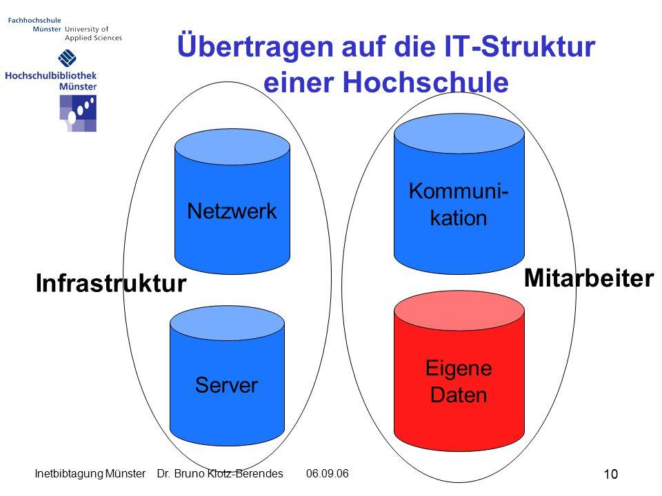 10 Inetbibtagung Münster Dr.