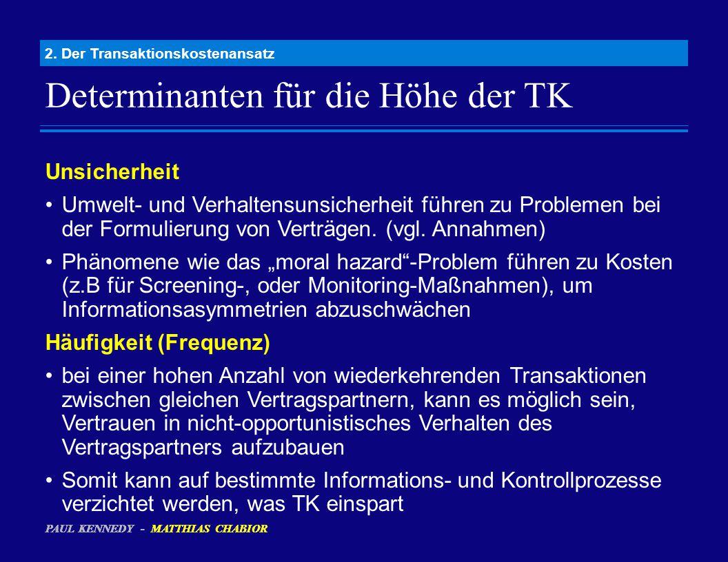 Determinanten für die Höhe der TK 2. Der Transaktionskostenansatz Unsicherheit Umwelt- und Verhaltensunsicherheit führen zu Problemen bei der Formulie