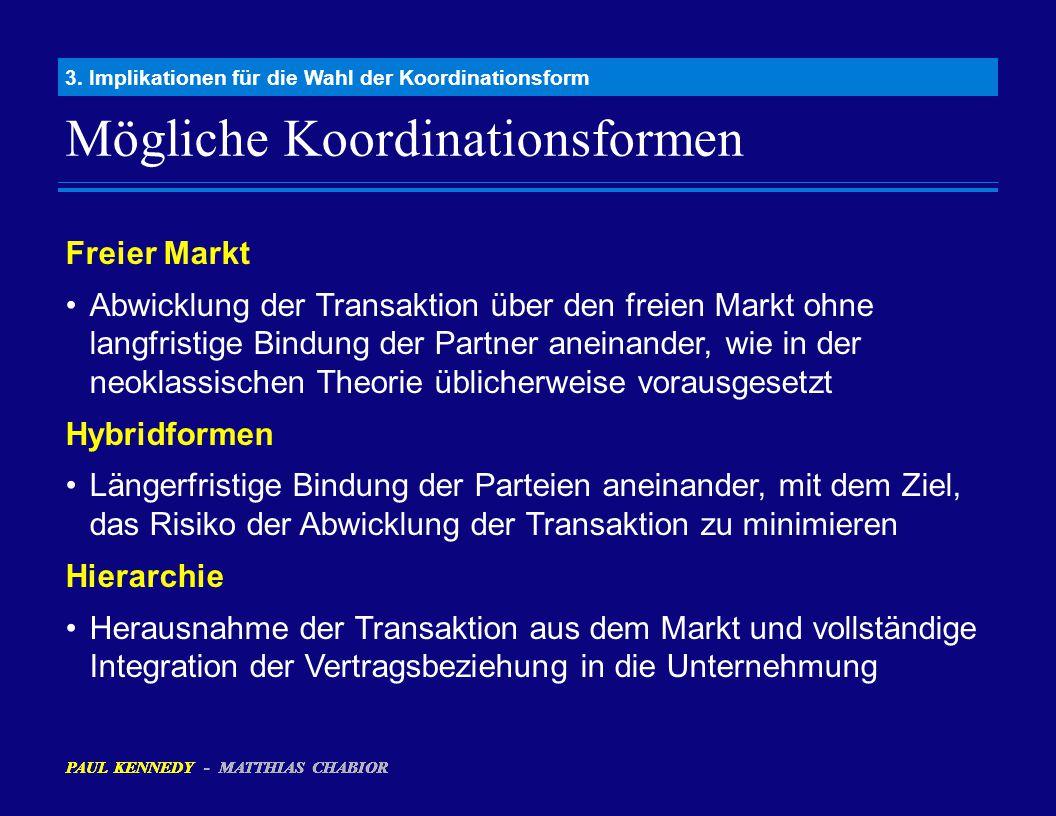 Mögliche Koordinationsformen 3. Implikationen für die Wahl der Koordinationsform Freier Markt Abwicklung der Transaktion über den freien Markt ohne la