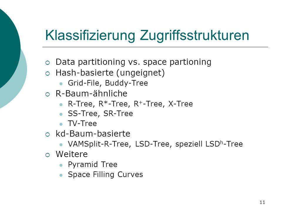 11 Klassifizierung Zugriffsstrukturen  Data partitioning vs.