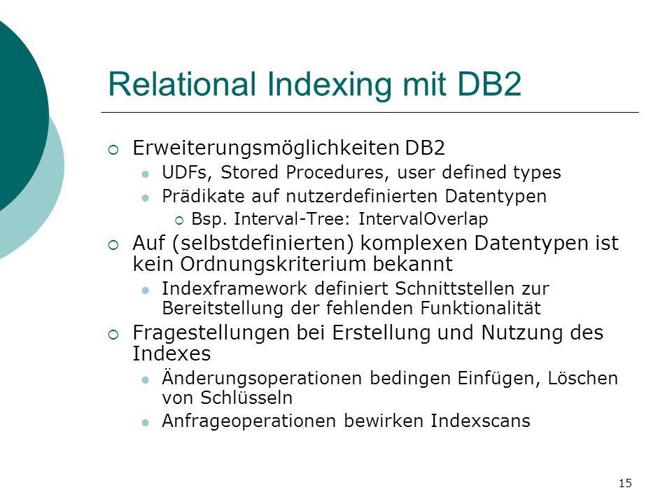15 Relational Indexing mit DB2  Erweiterungsmöglichkeiten DB2 UDFs, Stored Procedures, user defined types Prädikate auf nutzerdefinierten Datentypen  Bsp.