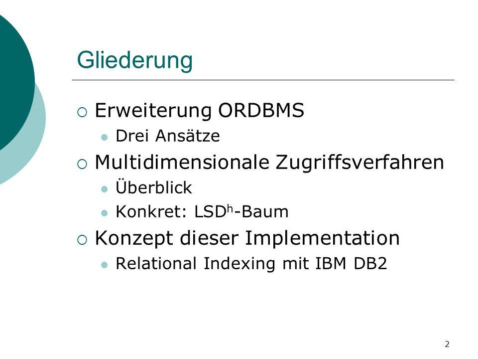 2 Gliederung  Erweiterung ORDBMS Drei Ansätze  Multidimensionale Zugriffsverfahren Überblick Konkret: LSD h -Baum  Konzept dieser Implementation Relational Indexing mit IBM DB2