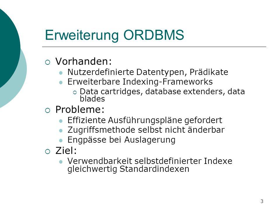 3 Erweiterung ORDBMS  Vorhanden: Nutzerdefinierte Datentypen, Prädikate Erweiterbare Indexing-Frameworks  Data cartridges, database extenders, data blades  Probleme: Effiziente Ausführungspläne gefordert Zugriffsmethode selbst nicht änderbar Engpässe bei Auslagerung  Ziel: Verwendbarkeit selbstdefinierter Indexe gleichwertig Standardindexen