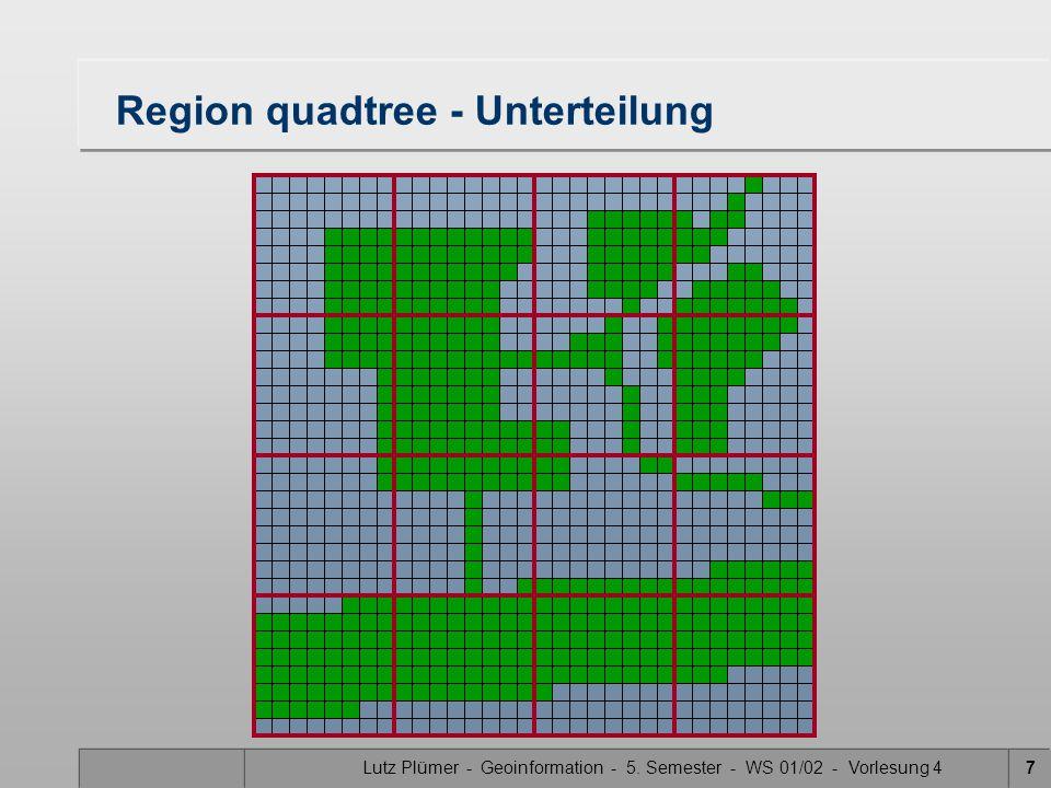 Lutz Plümer - Geoinformation - 5. Semester - WS 01/02 - Vorlesung 47 Region quadtree - Unterteilung