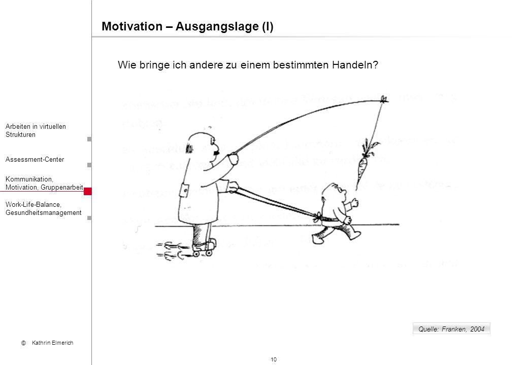 10 Arbeiten in virtuellen Strukturen Assessment-Center Kommunikation, Motivation, Gruppenarbeit © Kathrin Elmerich Work-Life-Balance, Gesundheitsmanag