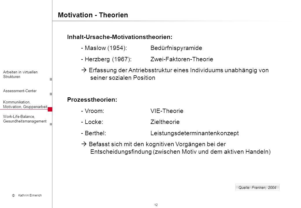 12 Arbeiten in virtuellen Strukturen Assessment-Center Kommunikation, Motivation, Gruppenarbeit © Kathrin Elmerich Work-Life-Balance, Gesundheitsmanag