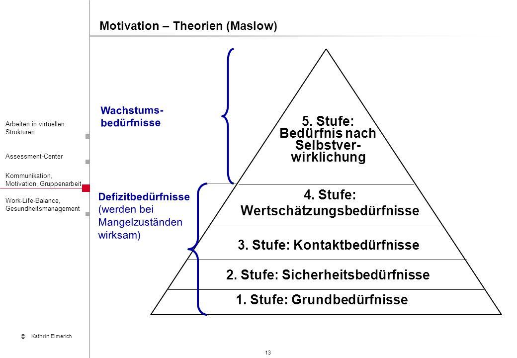13 Arbeiten in virtuellen Strukturen Assessment-Center Kommunikation, Motivation, Gruppenarbeit © Kathrin Elmerich Work-Life-Balance, Gesundheitsmanag