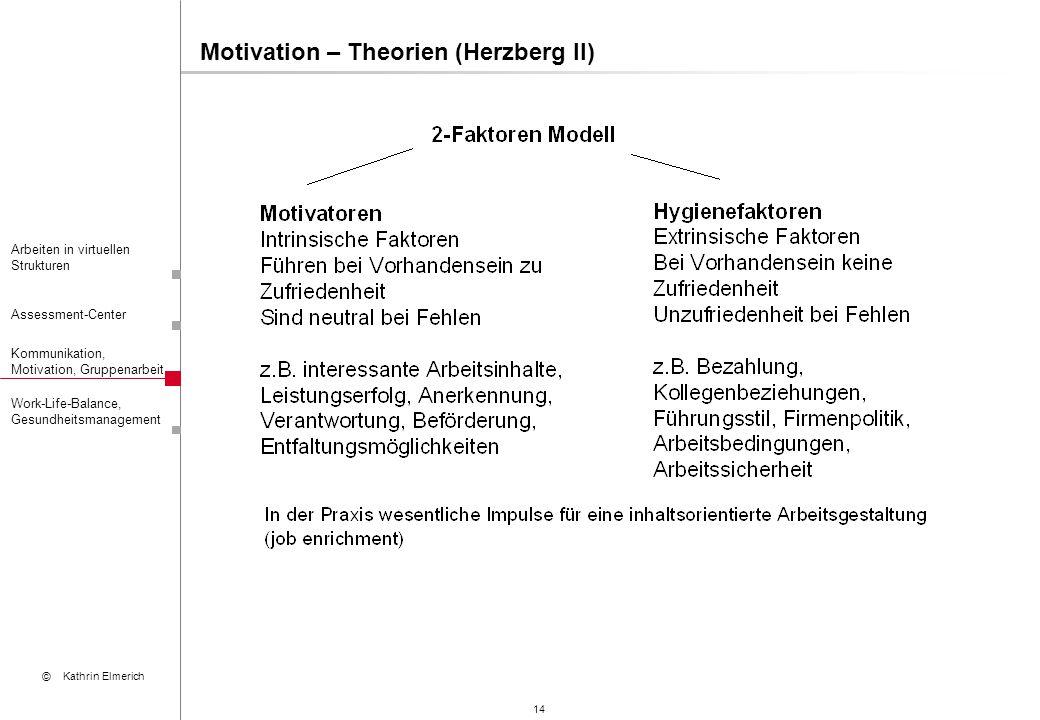 14 Arbeiten in virtuellen Strukturen Assessment-Center Kommunikation, Motivation, Gruppenarbeit © Kathrin Elmerich Work-Life-Balance, Gesundheitsmanag