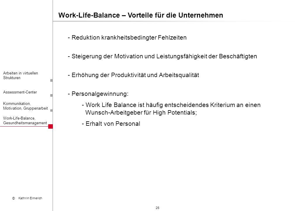26 Arbeiten in virtuellen Strukturen Assessment-Center Kommunikation, Motivation, Gruppenarbeit © Kathrin Elmerich Work-Life-Balance, Gesundheitsmanag
