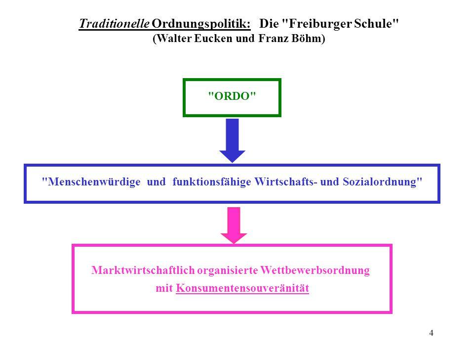 4 Marktwirtschaftlich organisierte Wettbewerbsordnung mit Konsumentensouveränität Traditionelle Ordnungspolitik: Die