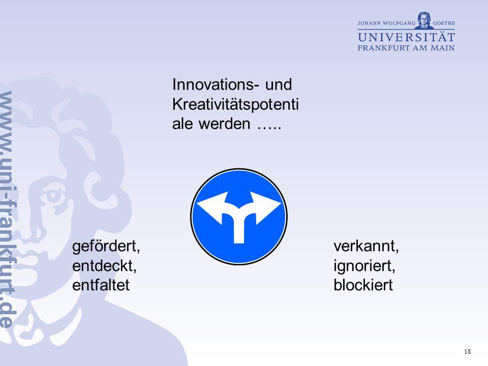 18 Innovations- und Kreativitätspotenti ale werden ….. verkannt, ignoriert, blockiert gefördert, entdeckt, entfaltet