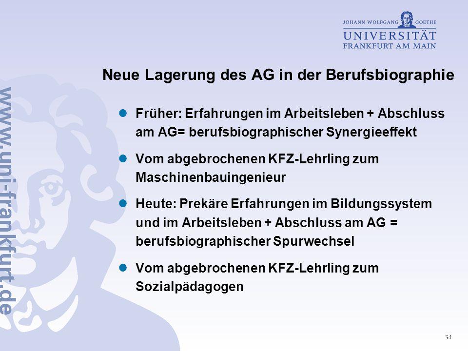 34 Neue Lagerung des AG in der Berufsbiographie Früher: Erfahrungen im Arbeitsleben + Abschluss am AG= berufsbiographischer Synergieeffekt Vom abgebro