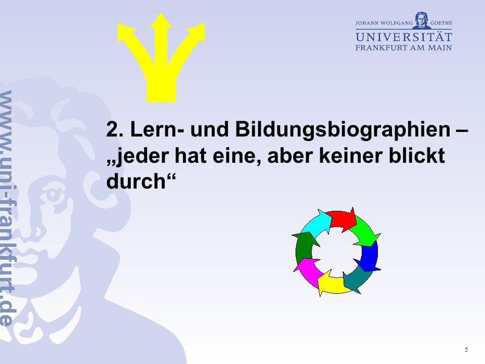 """5 2. Lern- und Bildungsbiographien – """"jeder hat eine, aber keiner blickt durch"""""""