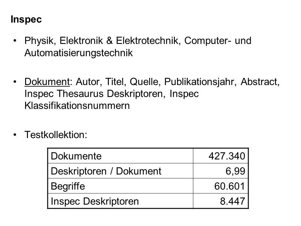 Physik, Elektronik & Elektrotechnik, Computer- und Automatisierungstechnik Dokument: Autor, Titel, Quelle, Publikationsjahr, Abstract, Inspec Thesauru