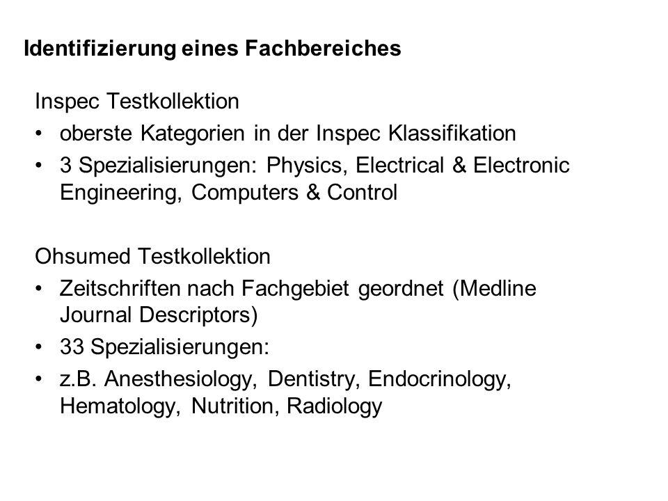 Inspec Testkollektion oberste Kategorien in der Inspec Klassifikation 3 Spezialisierungen: Physics, Electrical & Electronic Engineering, Computers & C