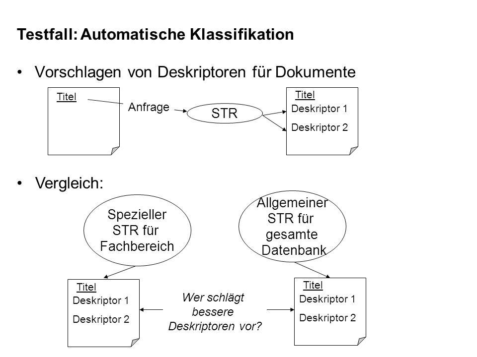 Vorschlagen von Deskriptoren für Dokumente Testfall: Automatische Klassifikation Titel STR Titel Deskriptor 1 Deskriptor 2 Anfrage Spezieller STR für
