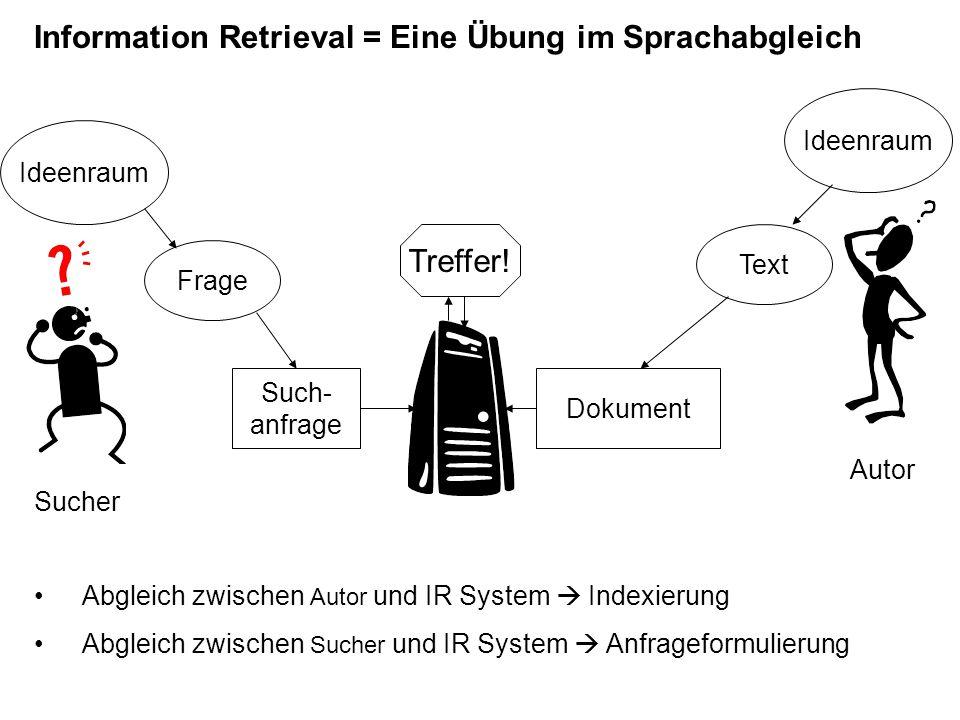Sucher Such- anfrage Dokument Treffer.