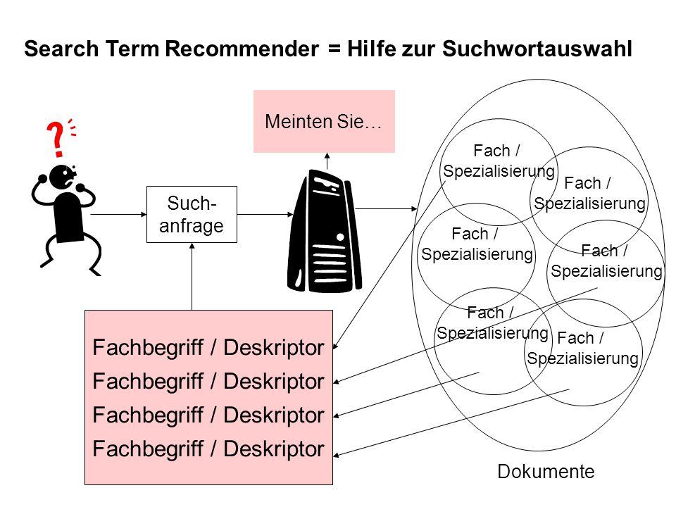 Search Term Recommender = Hilfe zur Suchwortauswahl Such- anfrage Fach / Spezialisierung Meinten Sie… Fachbegriff / Deskriptor Dokumente Fach / Spezia